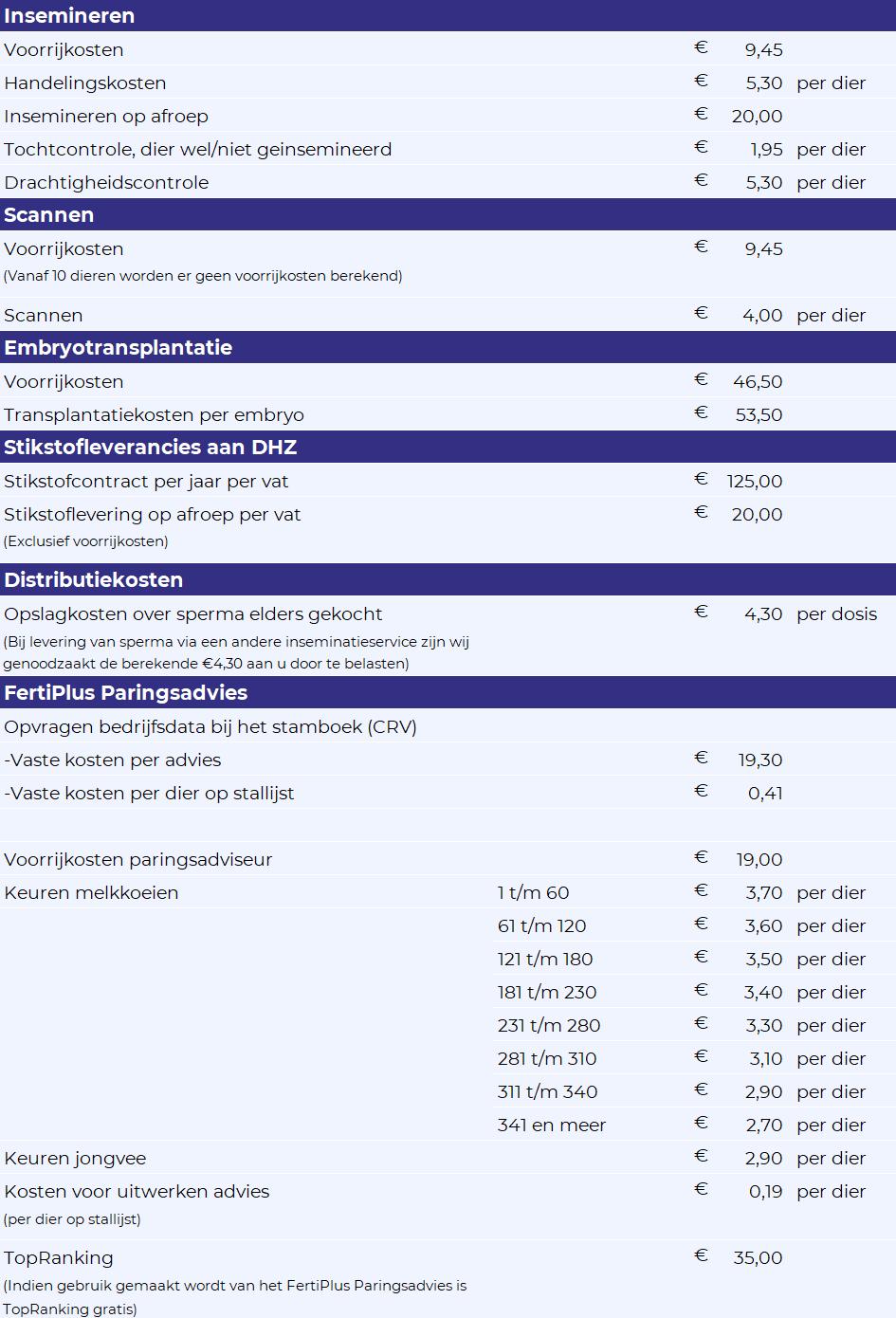 prijzen diensten en tarieven september 2020